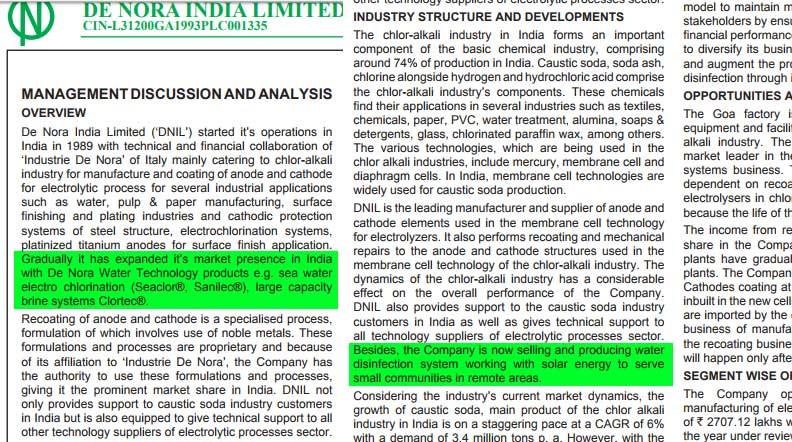 denora India desalination