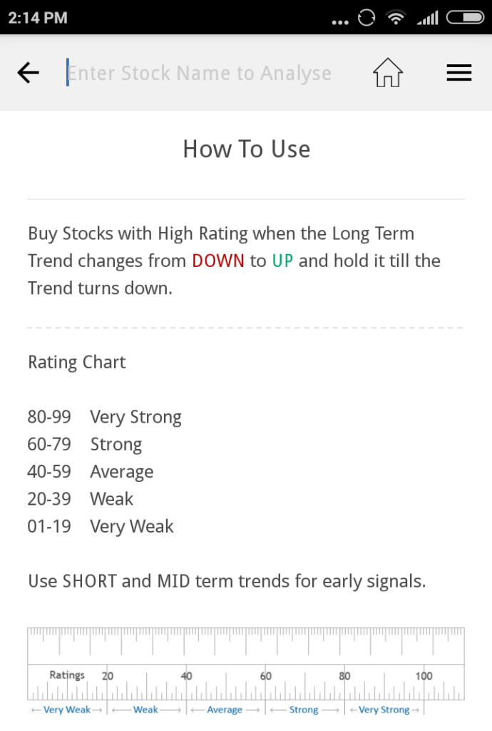how stock axis app rates a stock