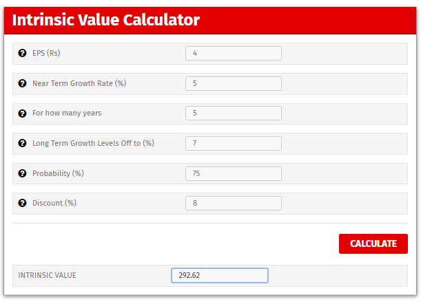 intrinsic value calculator