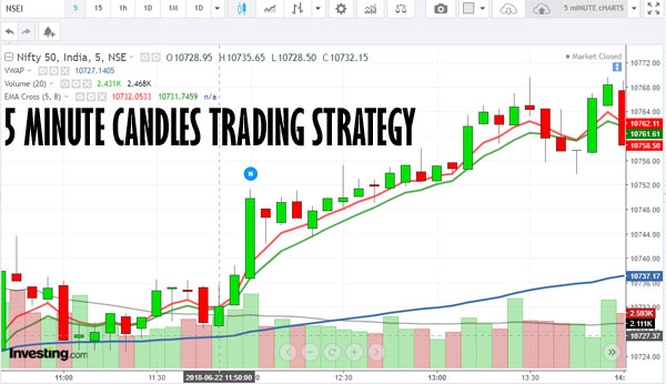 5 minute candles trading strategy