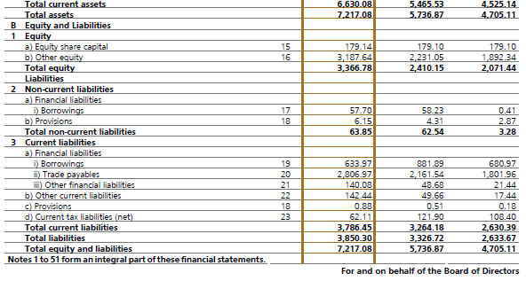 mcap to total liabilities