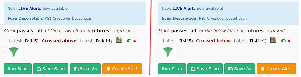 rsi CROSSOVER strategies