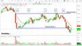 stock market trading strategies