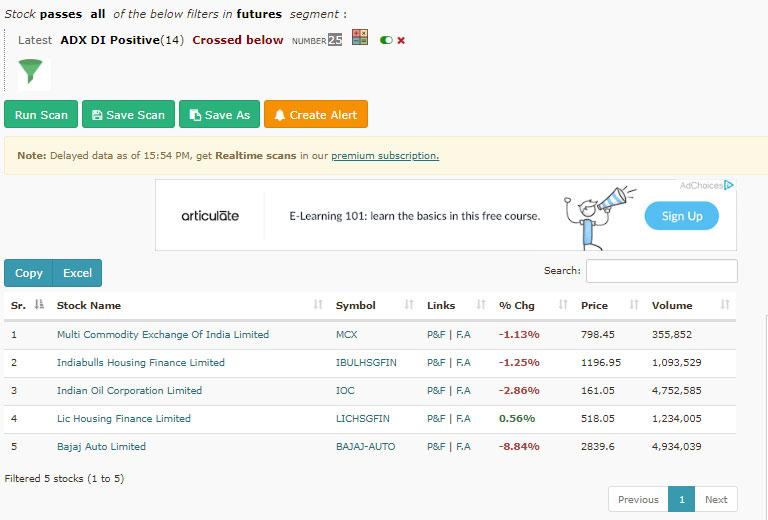 screener for stocks that are trending down