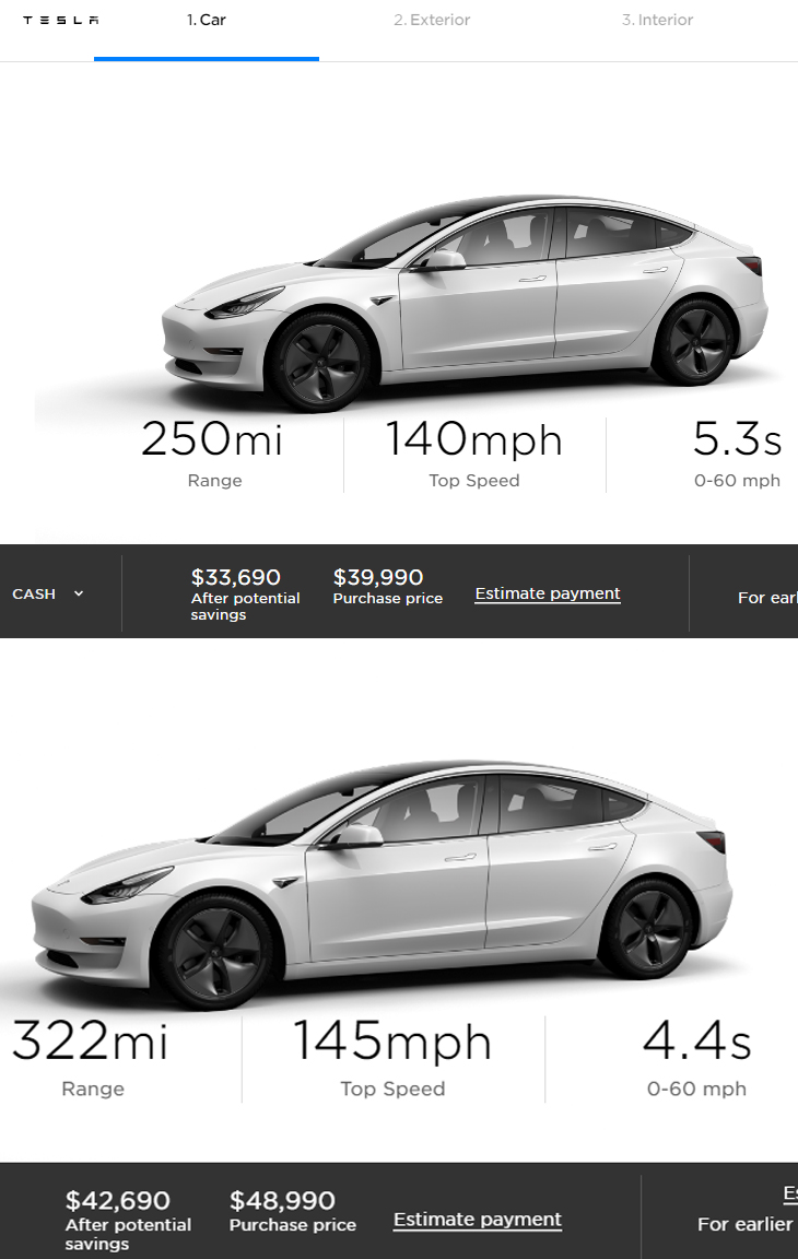 tesla analysis 3