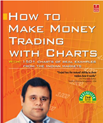 How to Make Money Trading with Charts: Latest Edition